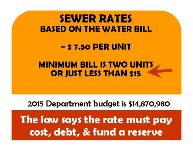 RBFM Sewer Rate